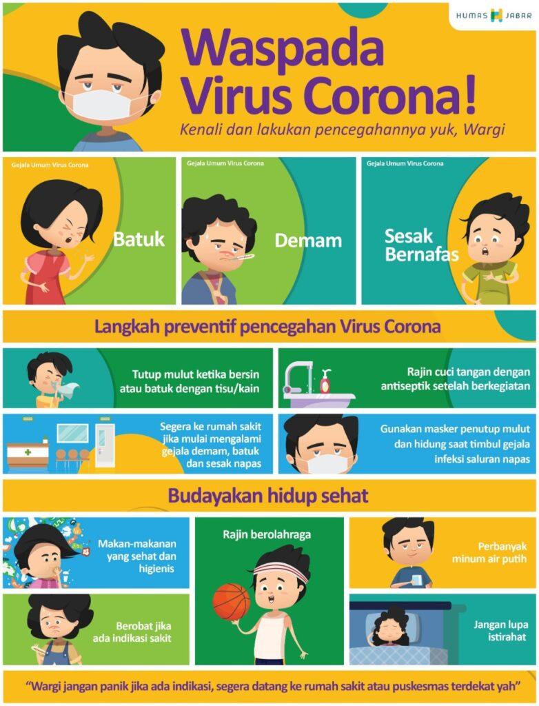 Ciri-Ciri Virus Corona Pada Gejala Awal 1