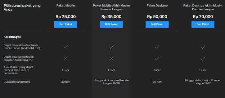 Mola TV APK dan Cara Berlangganan Paket Mola TV 1