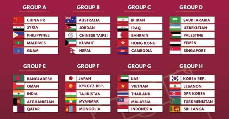 Jadwal Timnas Indonesia di Kualifikasi Piala Dunia 2022