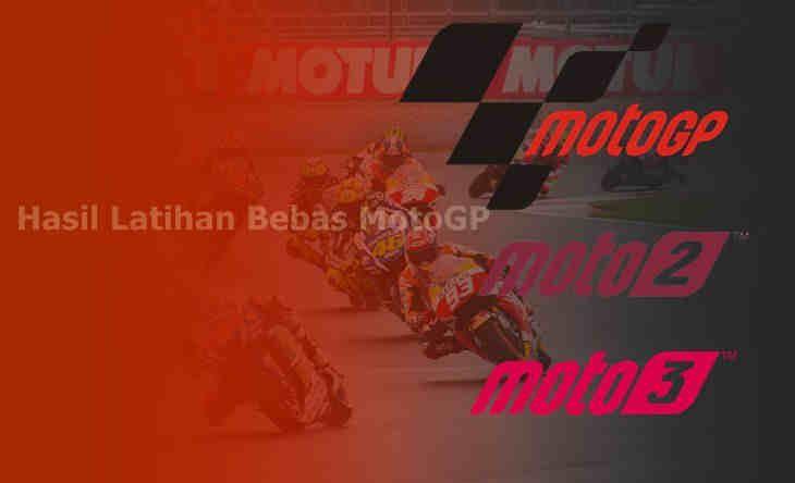 Hasil Latihan Bebas MotoGP Styria 2020