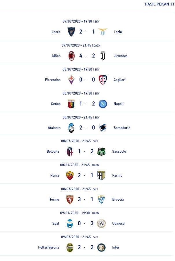 Hasil Serie A Pekan 31
