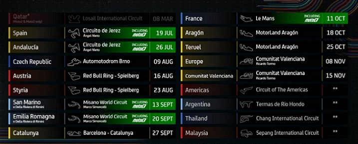 Kalender MotoGP 2020 Terbaru