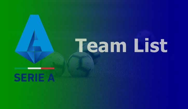 Daftar Tim Liga Italia 2020-2021