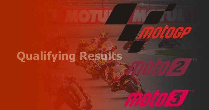 Hasil Kualifikasi MotoGP Portugal 2020 tadi Malam