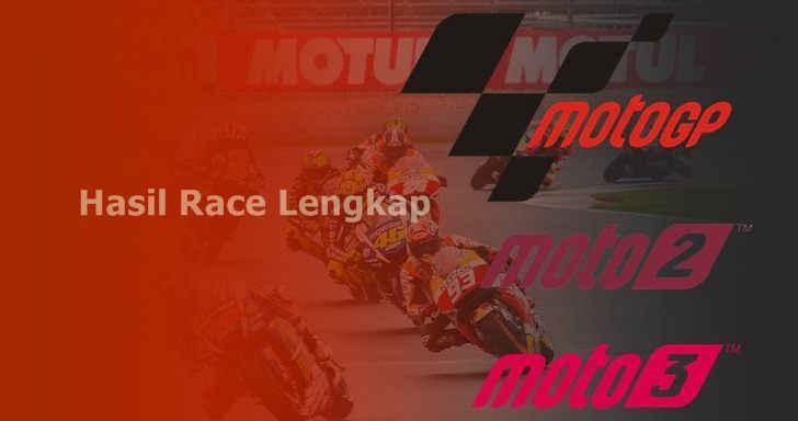 Hasil Race MotoGP Portugal 2020