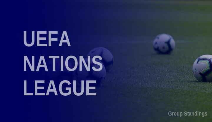 Klasemen UEFA Nations League