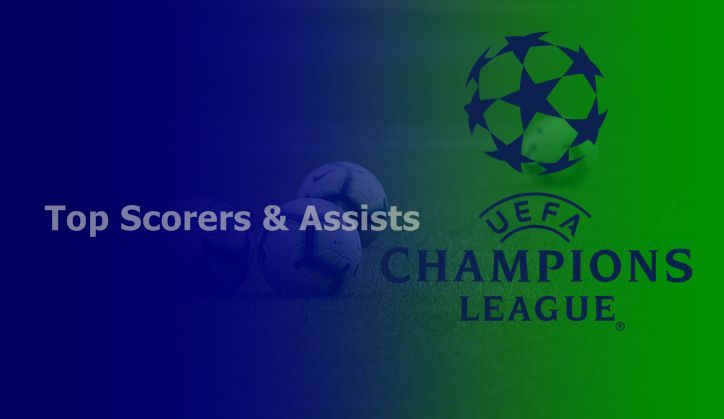 Top Skor Liga Champions