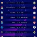 Hasil Liga Champions Matchday 2