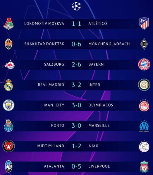 Hasil UCL matchday 3