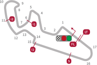 Aragon Track