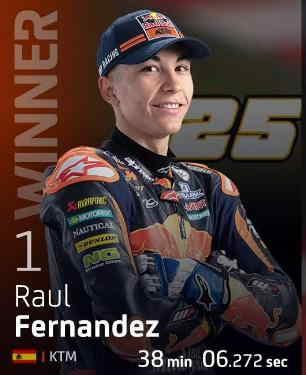 Raul Fernandez Podium 1 Portugal GP