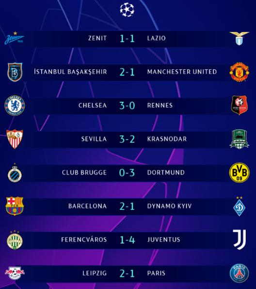 Hasil UCL Matchday 3 Kamis