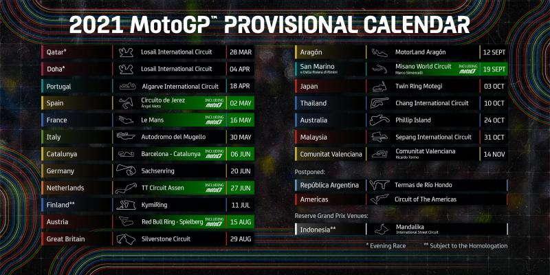 Kalender MotoGP 2021 Update