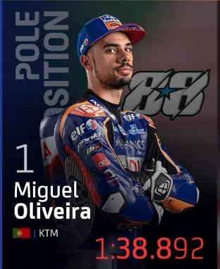 Miguel Oliveira Pole Position