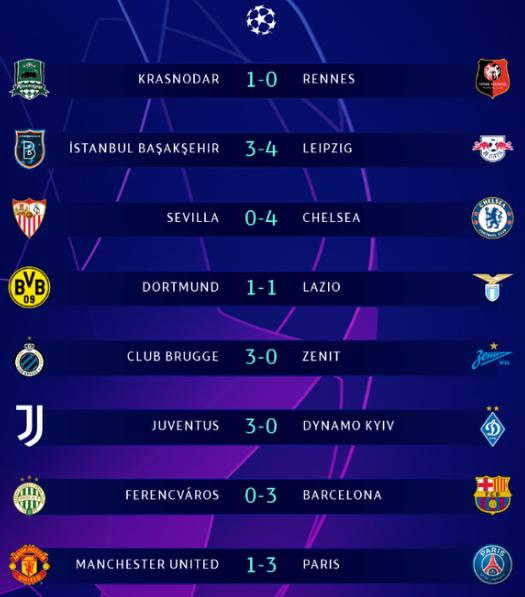 Hasil UCL Matchday 5 Kamis 03/12/20