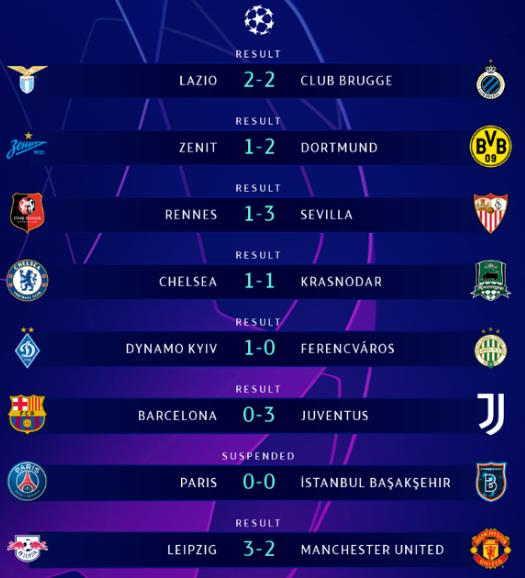Hasil Matchday 6 Rabu