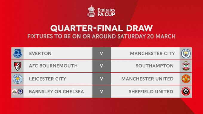 Hasil Drawing Quarter Final FA Cup