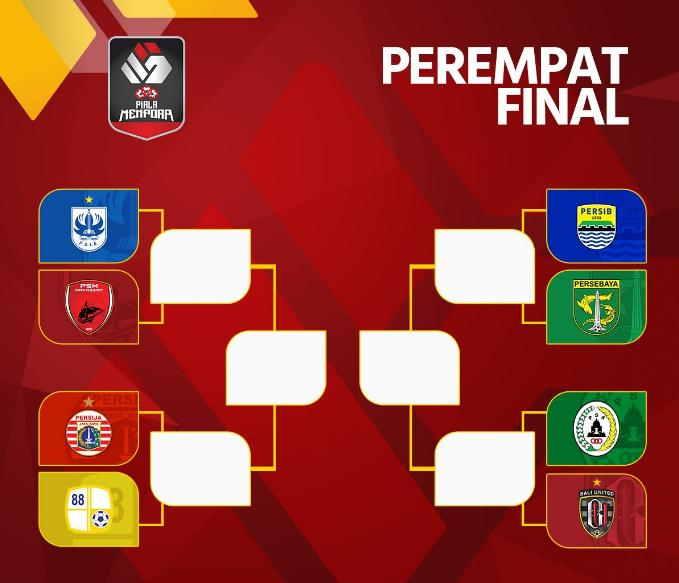 Bagan Perempat Final Piala Menpora 2021