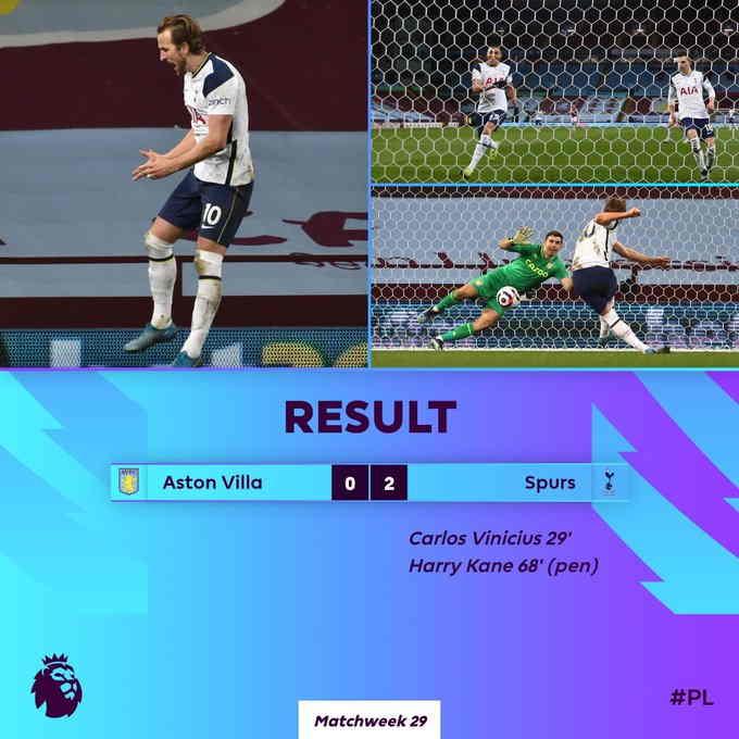 Hasil Aston Villa vs Tottenham tadi malam