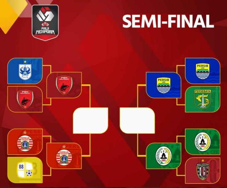 Bagan Semifinal Piala Menpora