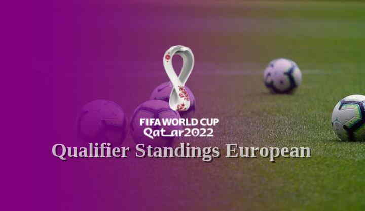 Klasemen Grup Kualifikasi Piala Dunia 2022 Zona Eropa