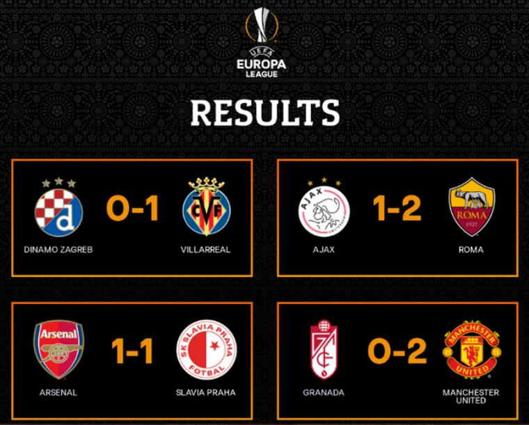 Hasil Leg 1 Perempat Final Liga Europa 2021