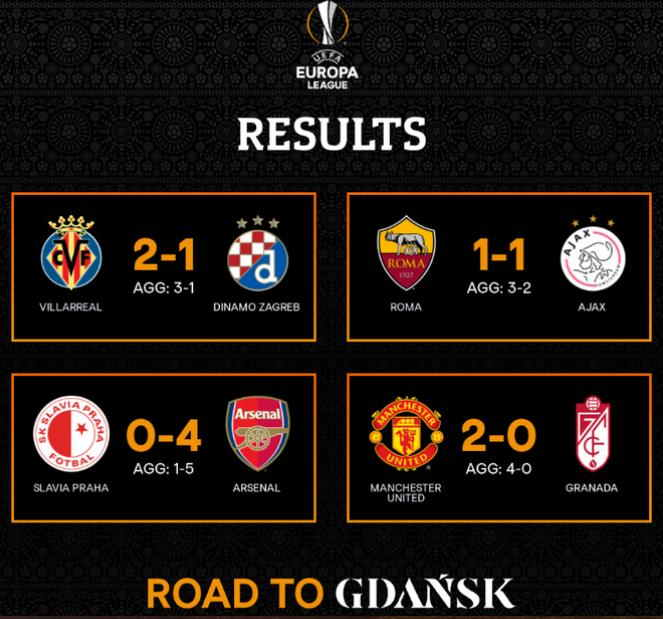 Hasil Leg 2 Quarter Final Liga Europa