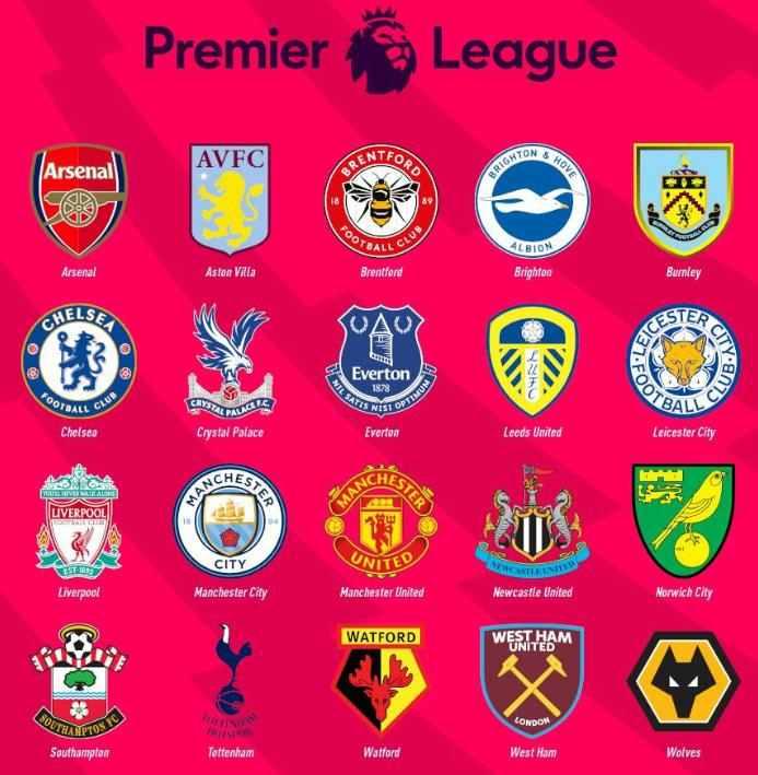 Daftar Tim Liga Ingris 2021-2022