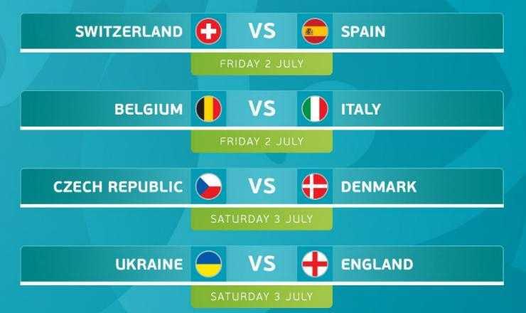 Jadwal Perempat Final EURO 2020