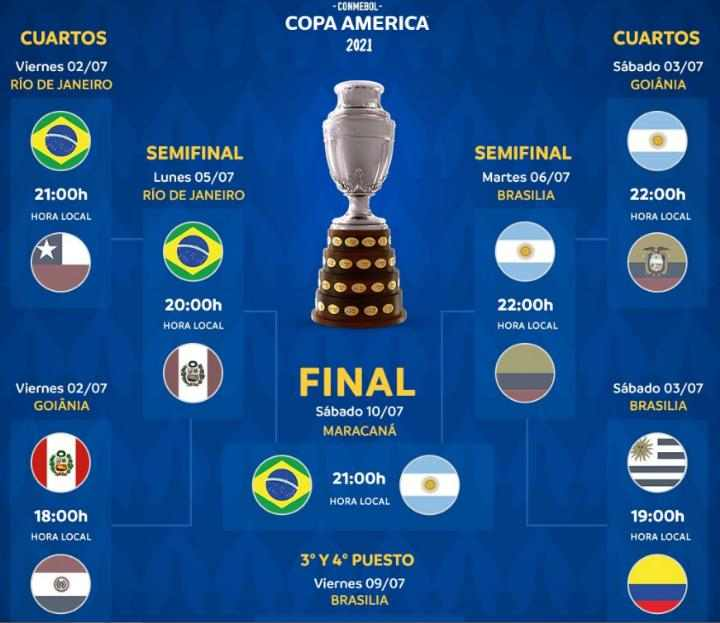 Tumbangkan Kolombia, Argentina Bertemu Brazil di Final Copa America 2021