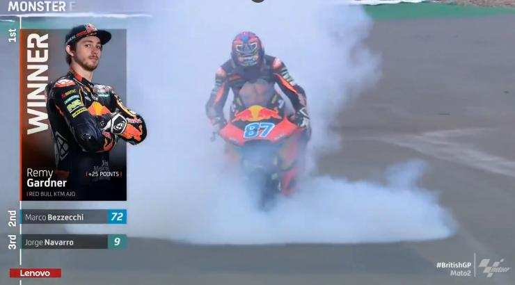 Klasemen Moto2 usai GP Inggris