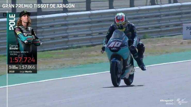Darryn Binder Pole Position di Kualifikasi Aragon 2021