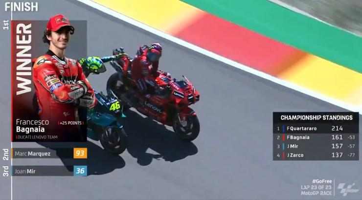 Hasil Race MotoGP Aragon 2021